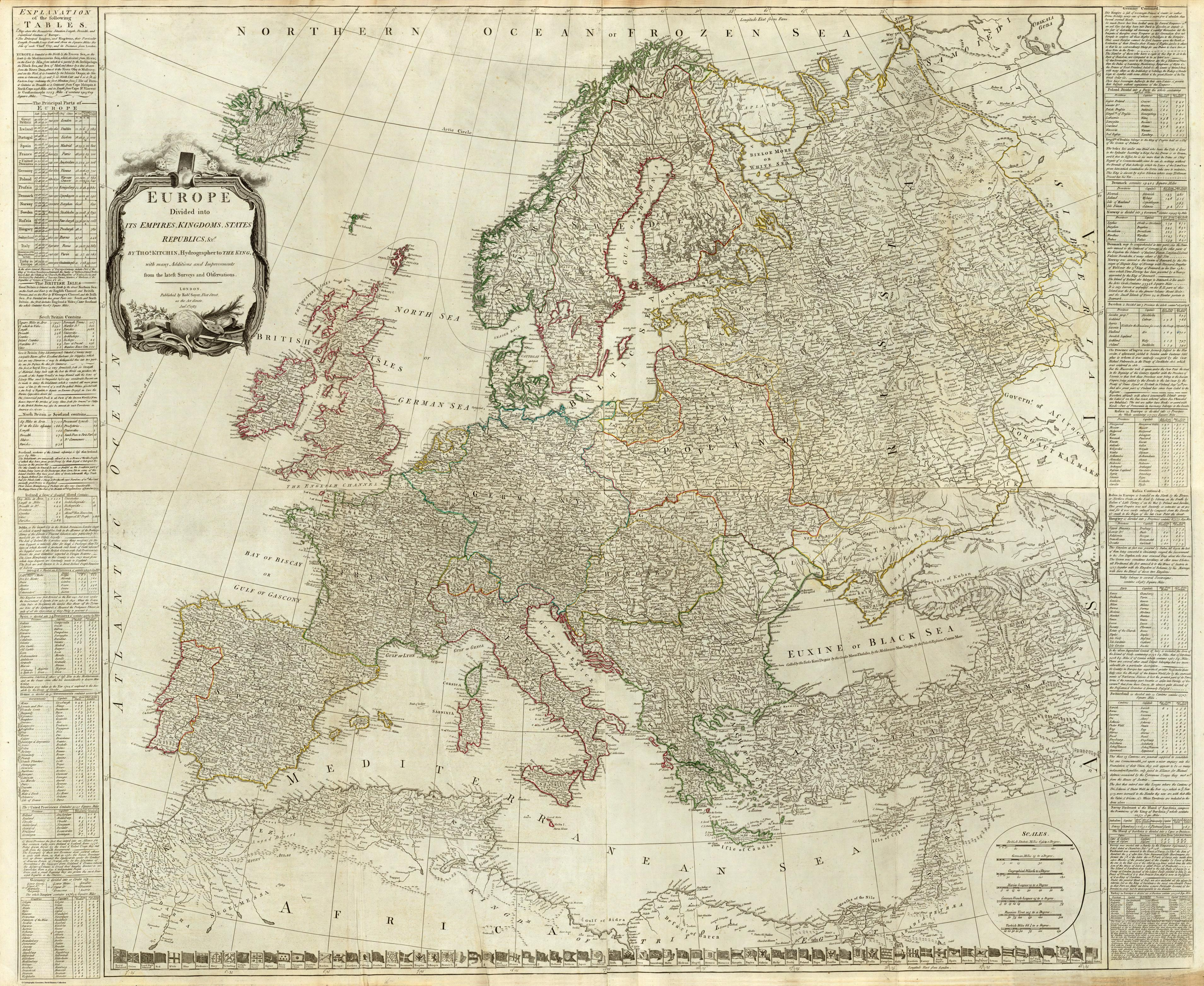 Vintage Infographic Composite Europe (1787)