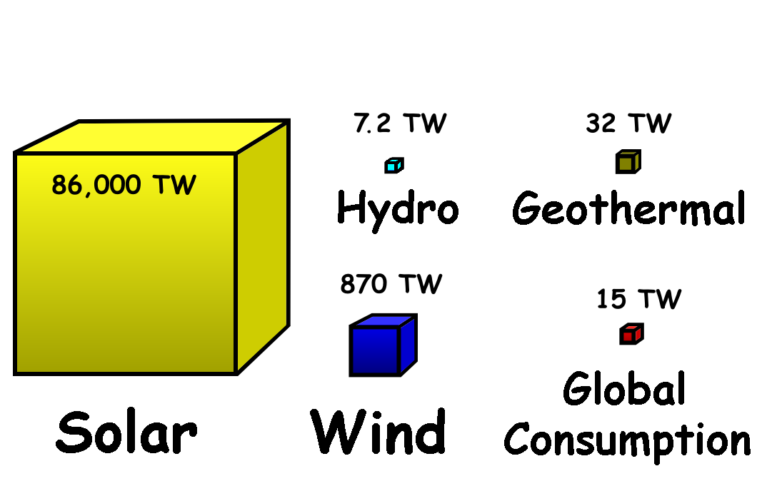 File:Available Energy-4.png - Wikimedia Commons