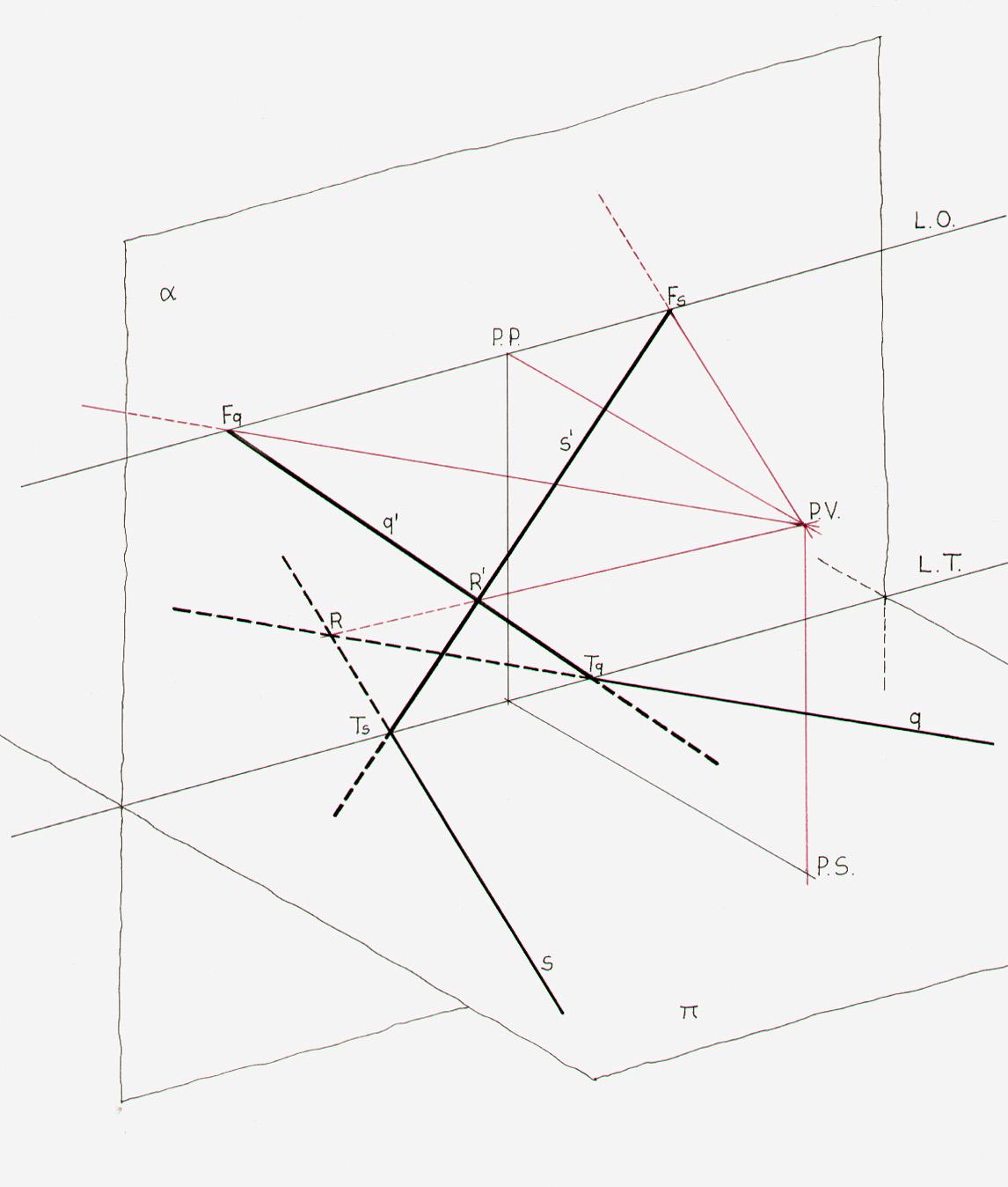Ponto de fuga wikipdia a enciclopdia livre na figura 1 encontram se representados os seguintes elementos do sistema projetivo ccuart Gallery