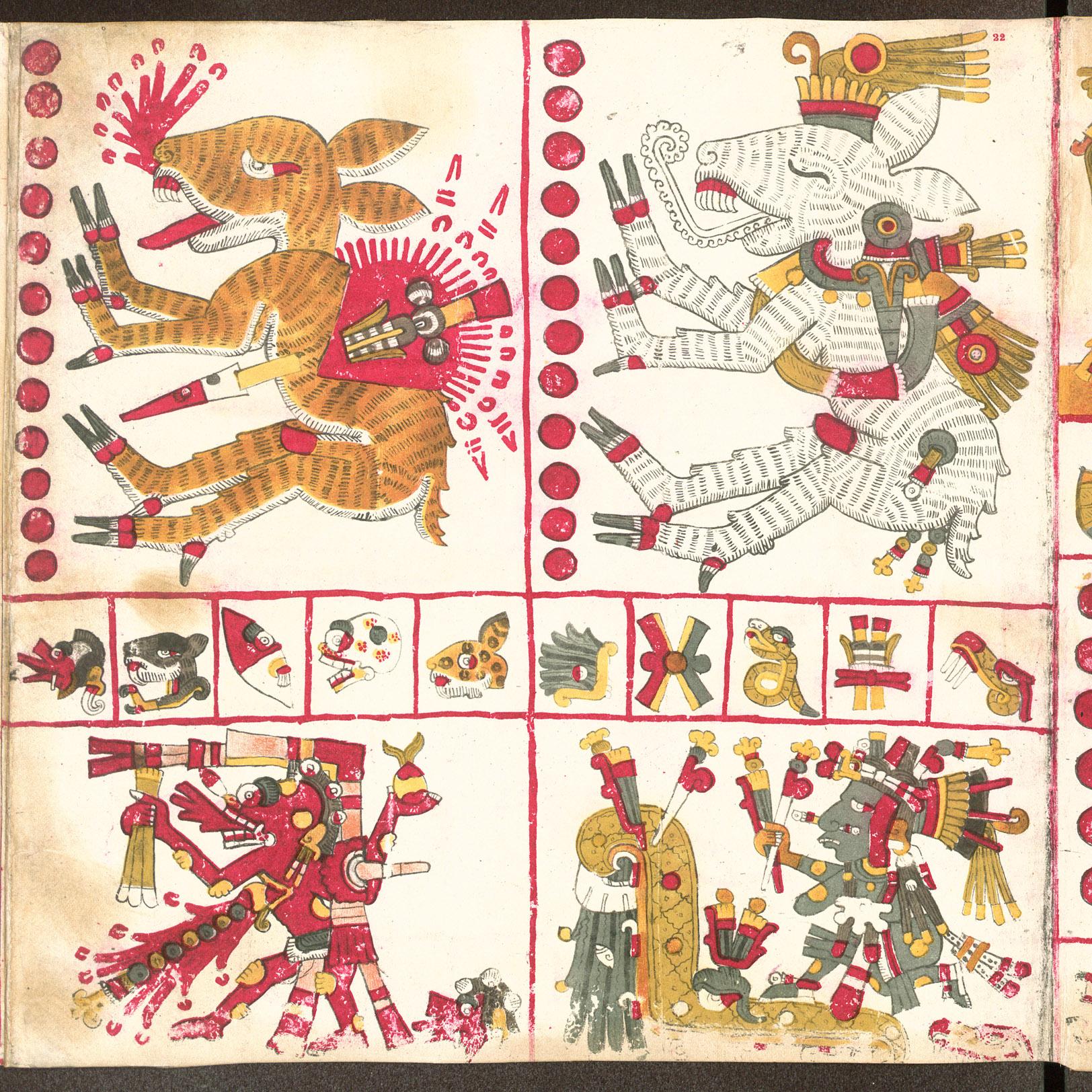 Maya nahuales Maya Tecum