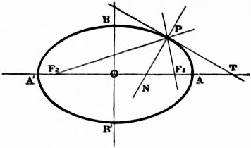 EB1911 - Geometry Fig. 34.jpg