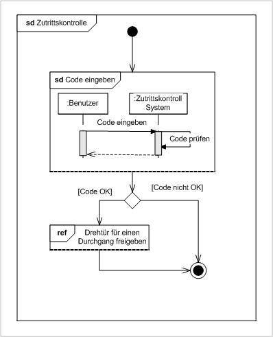 File:Iau-diagramm-1.png - Wikimedia Commons