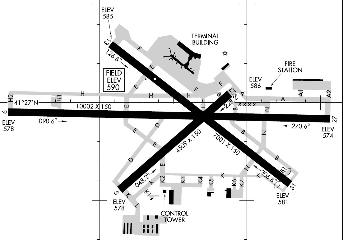 file kmli taxi diagram jpg wikimedia commons mci airport diagram mci airport diagram mci airport diagram mci airport diagram