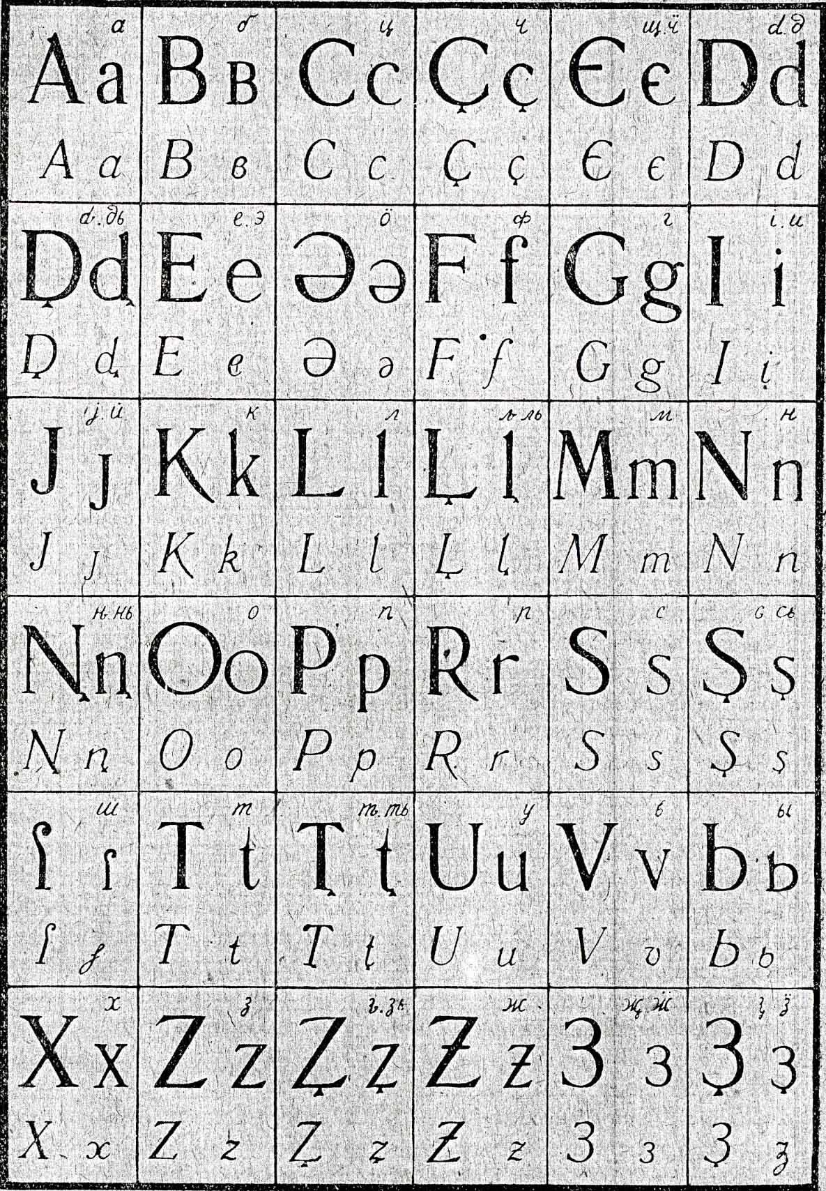 latin to english alphabet - photo #40