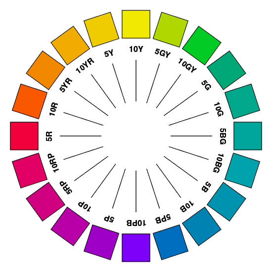 file munsellcolorwheel wikimedia commons. Black Bedroom Furniture Sets. Home Design Ideas