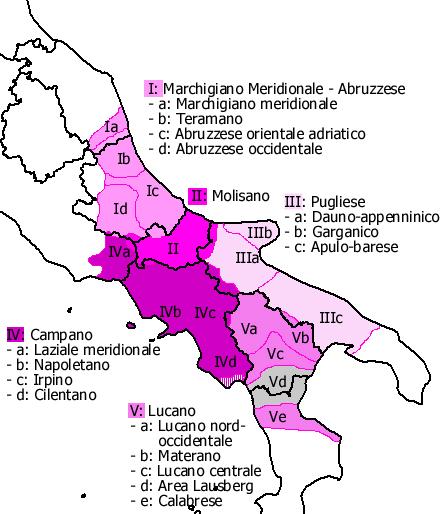 Depiction of Idioma napolitano