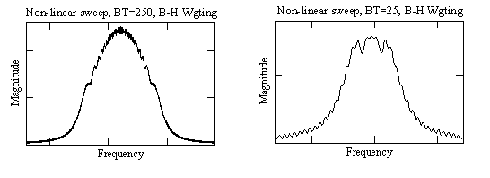 Non-linear Frequency Sweep for Chirp with B-H Wgt.png