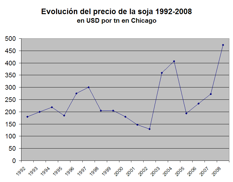 Manzur y Urtubey plantearon el desafío de volver a una Argentina productiva