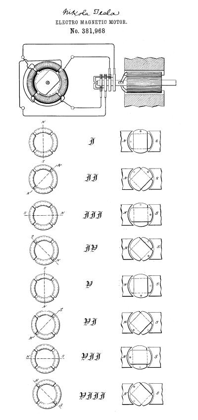 Wechselstrommotor - Wikiwand