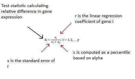 Microarray analysis techniques - Wikipedia