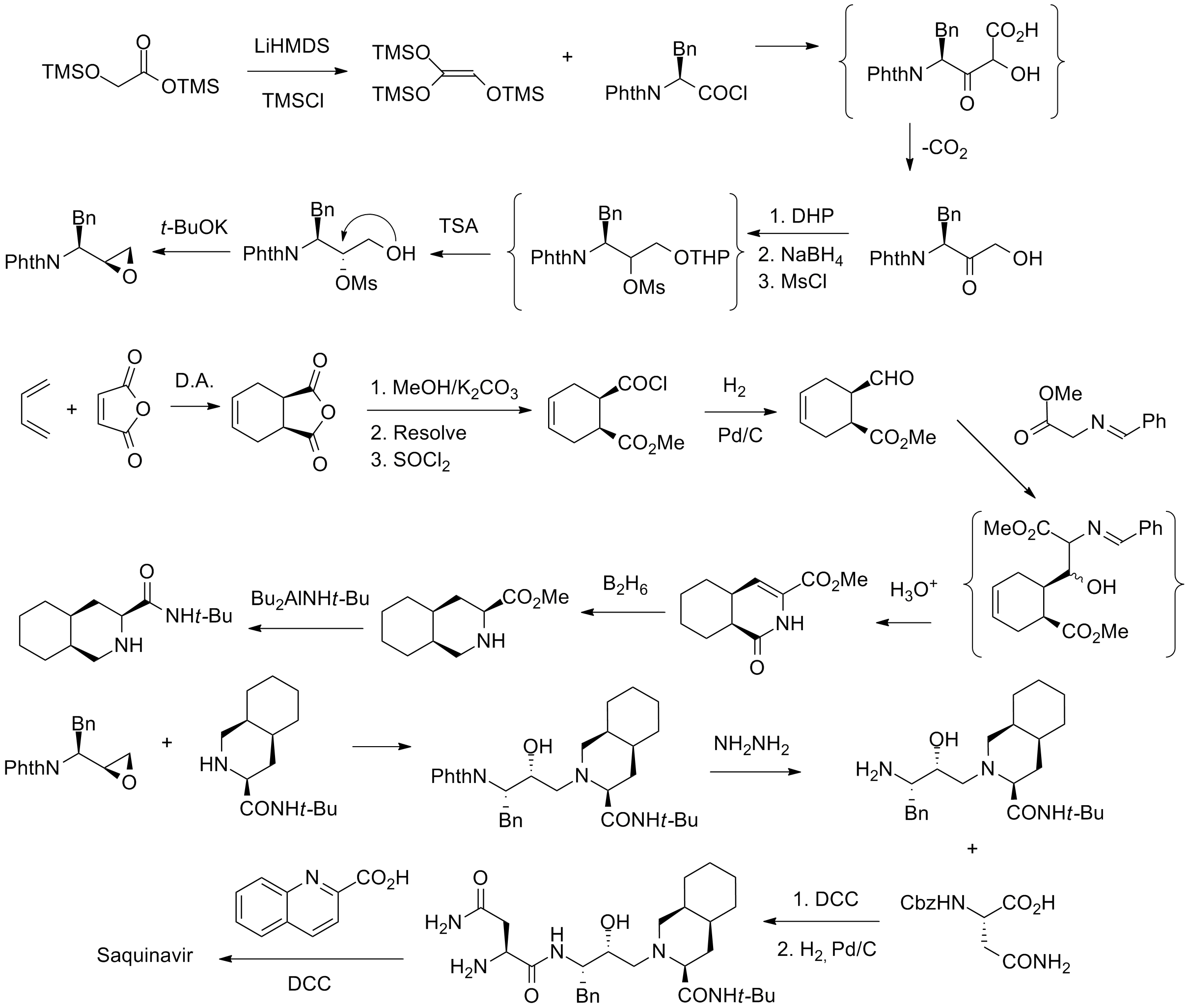 File:Saquinavir synthesis.png - Wikimedia Commons