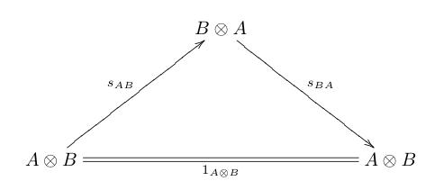 Symmetric monoidal inverse law.png