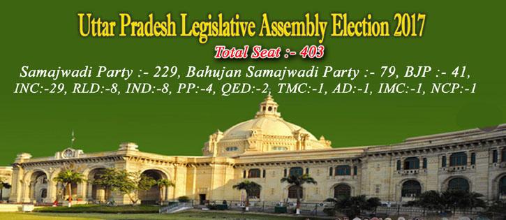 Uttar Pradesh Election old results images