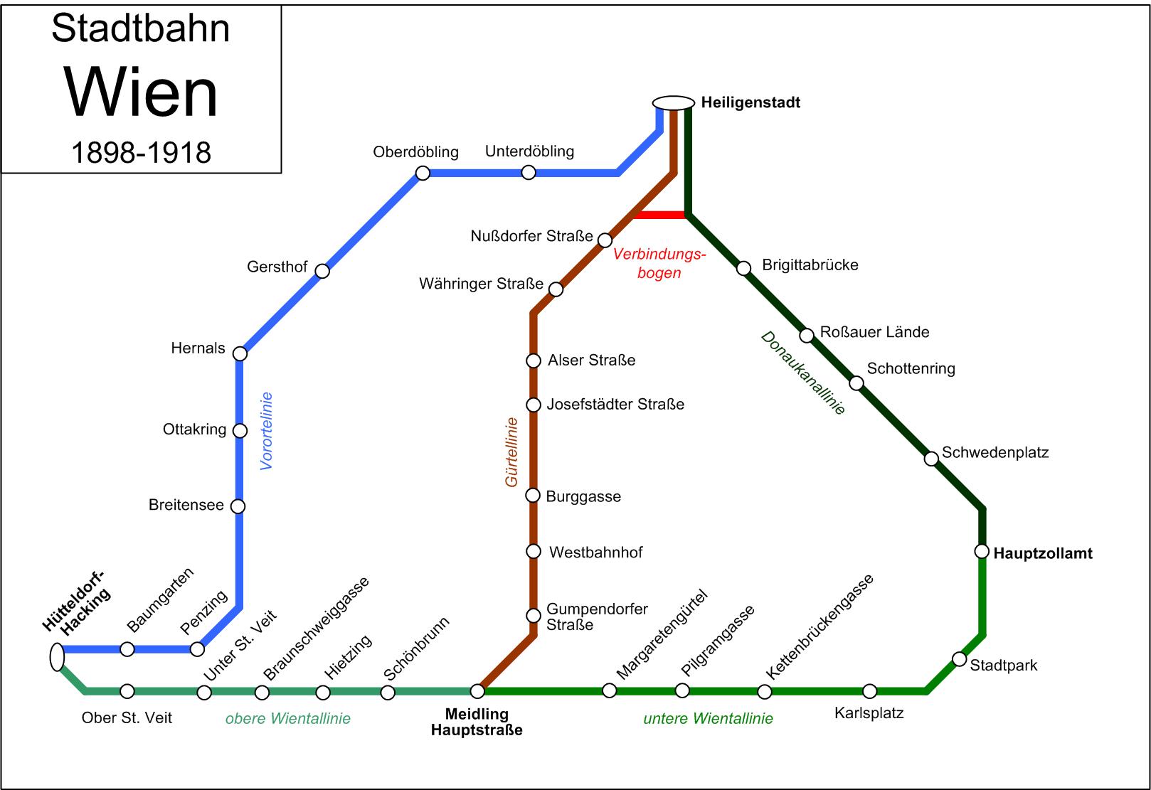 Wiener Stadtbahn.png
