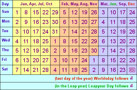 World Calendar.File World Calendar Png Wikimedia Commons