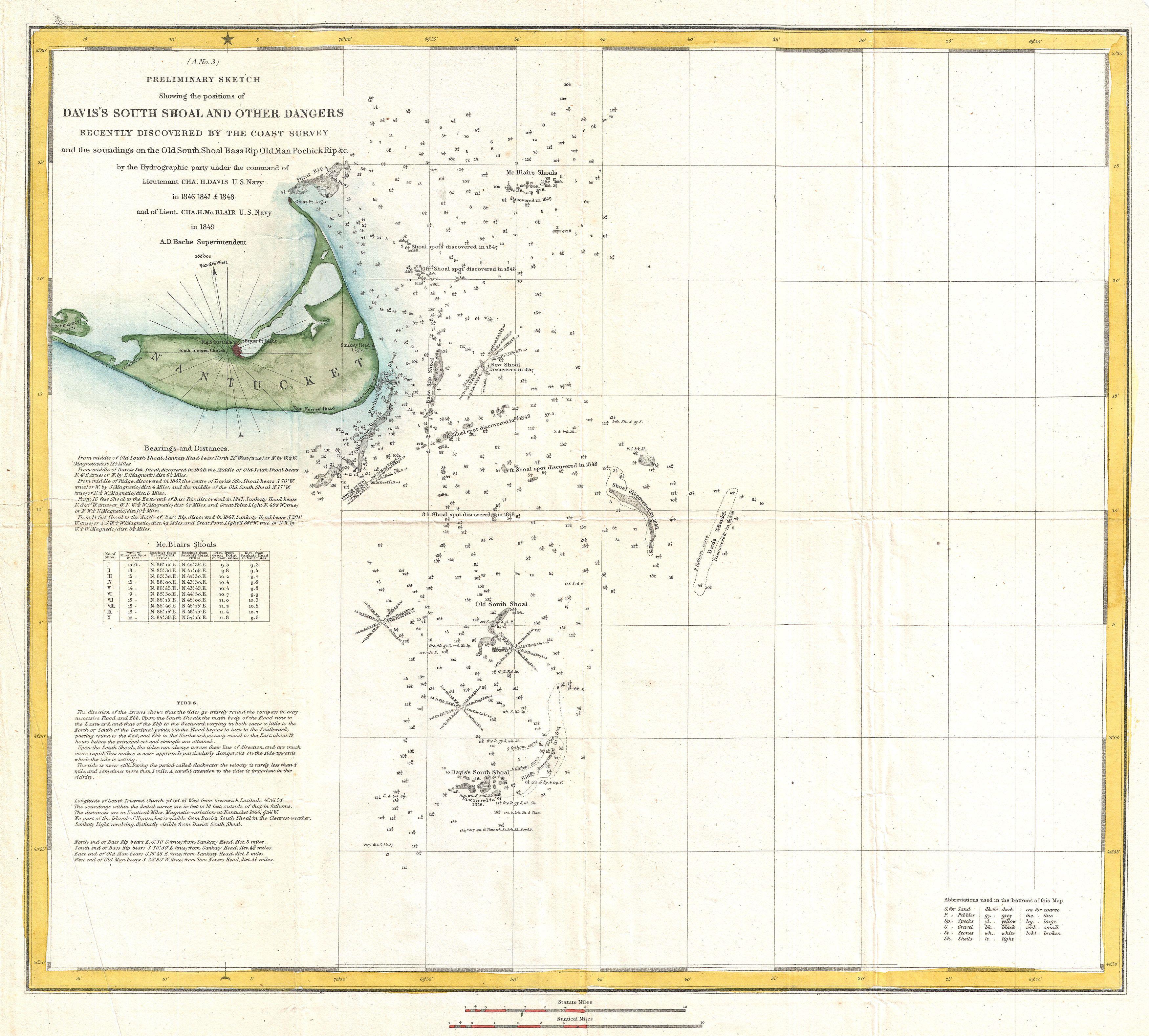 Church Organizational Chart: 1849 U.S. Coast Survey Map of Nantucket and the Davis Shoals ,Chart
