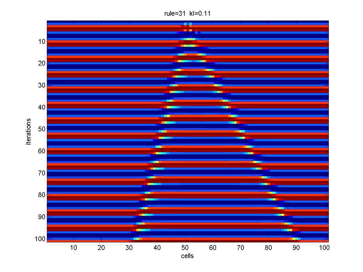 file 1dcvcn left rule 31 gi 0 11 jpg wikimedia commons