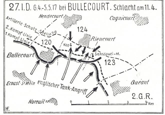 Bullecourt 1917