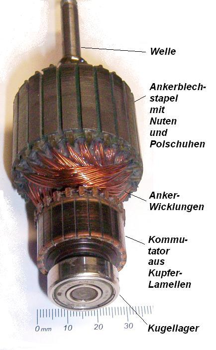 Schema Elettrico Wiki : Rotore elettrotecnica wikipedia