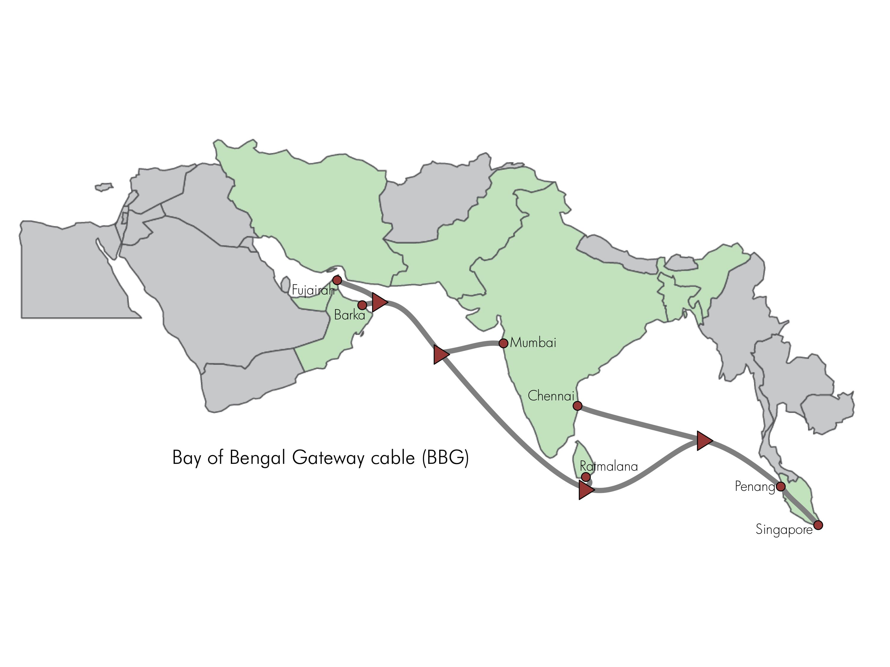 Bay of bengal gateway