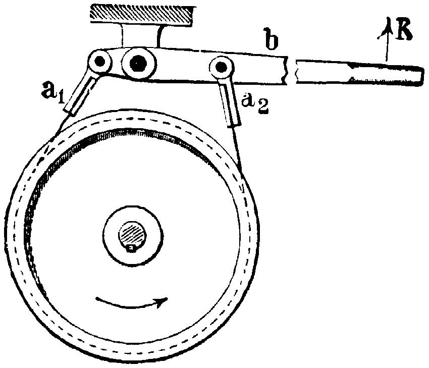 Konzeptzeichnung einer Fahrrad Bandbremse