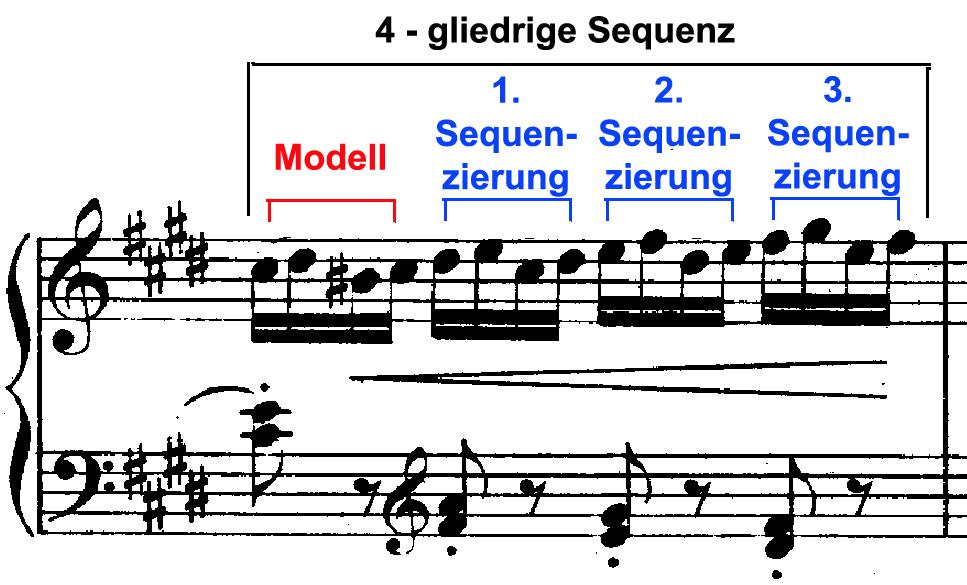 Sequenz (Musik) – Wikipedia