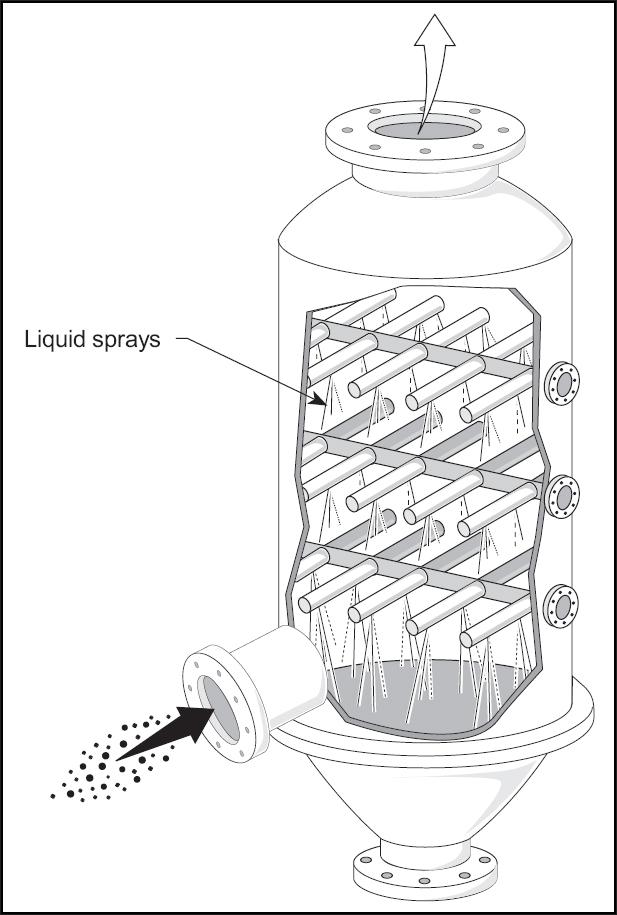 Spray Tower Wikipedia