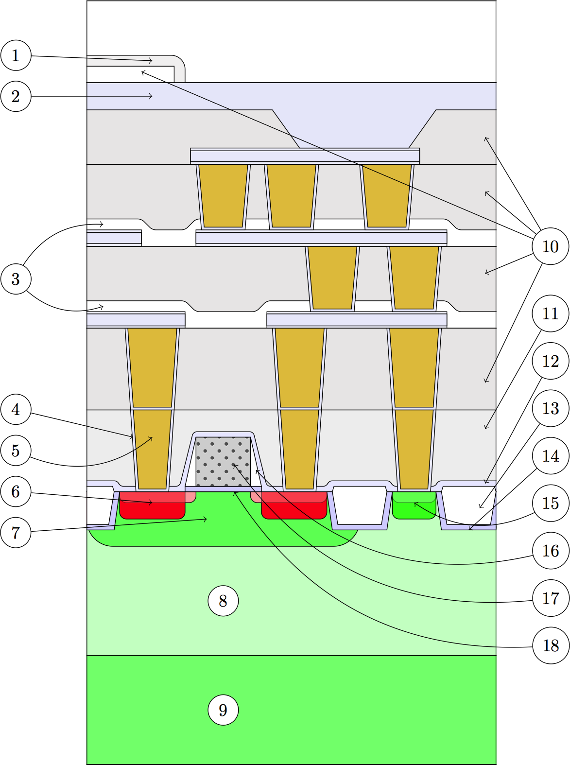 File Cross Section Of Mosfet In Ic Png Wikimedia Commons