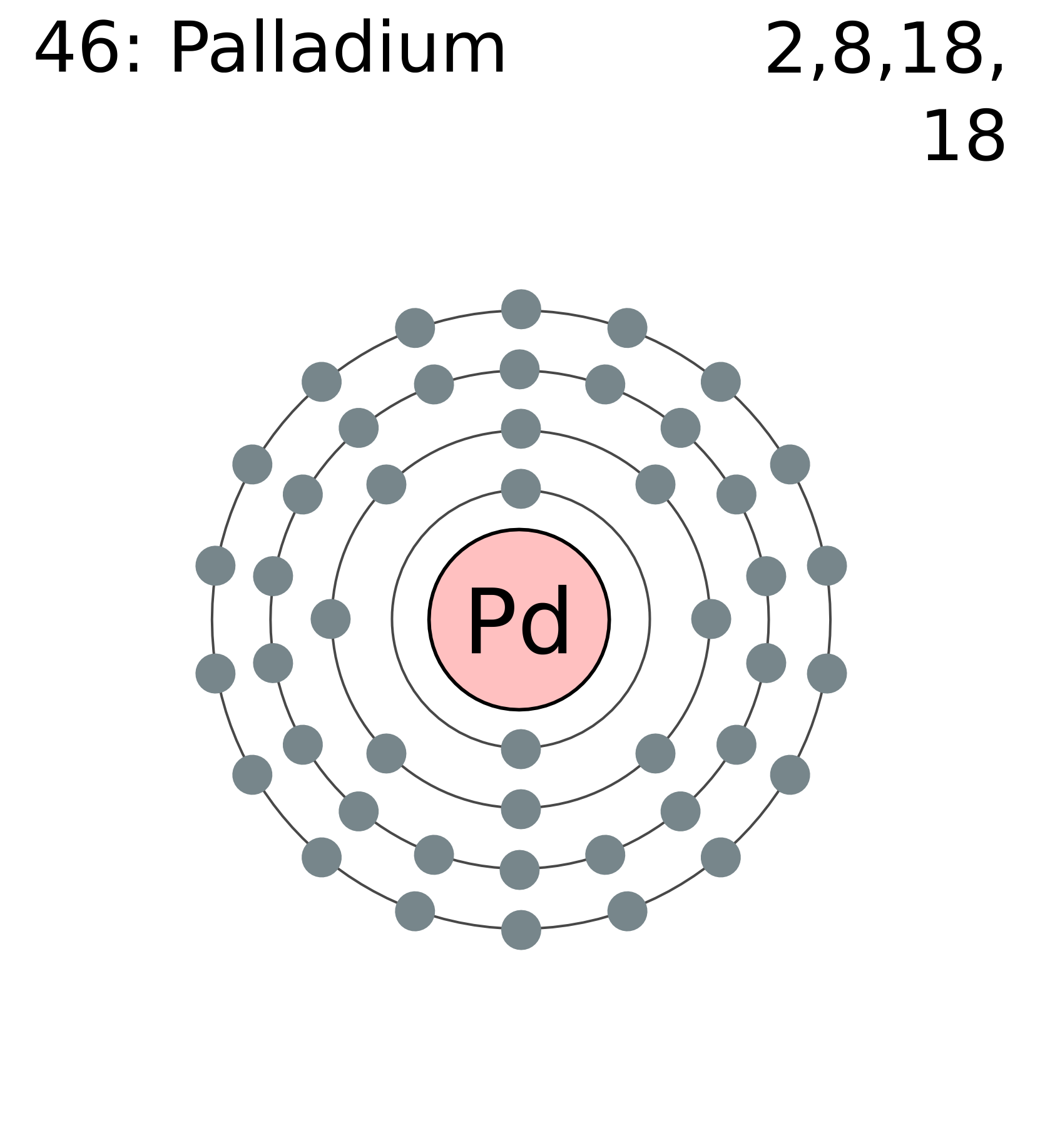 dot diagram of cy dot diagram of yttrium file:electron shell 046 palladium.png