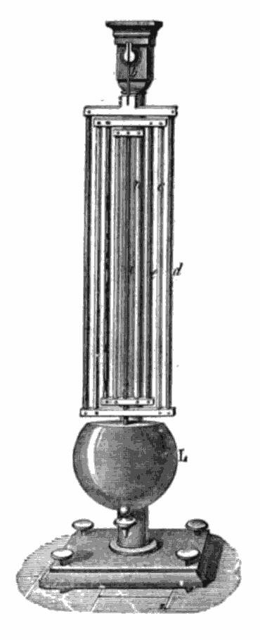 File:Gridiron pendulum on stand.png