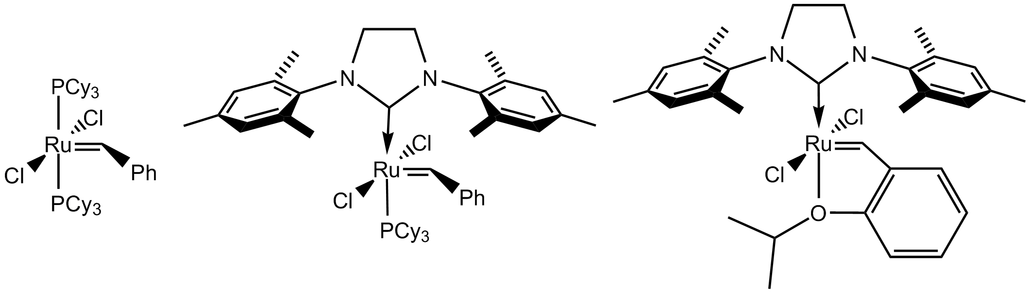 new ruthenium catalysts for alkene metathesis