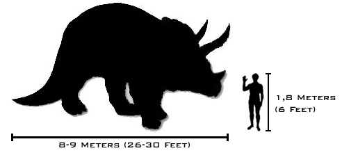 File:Human-triceratops...