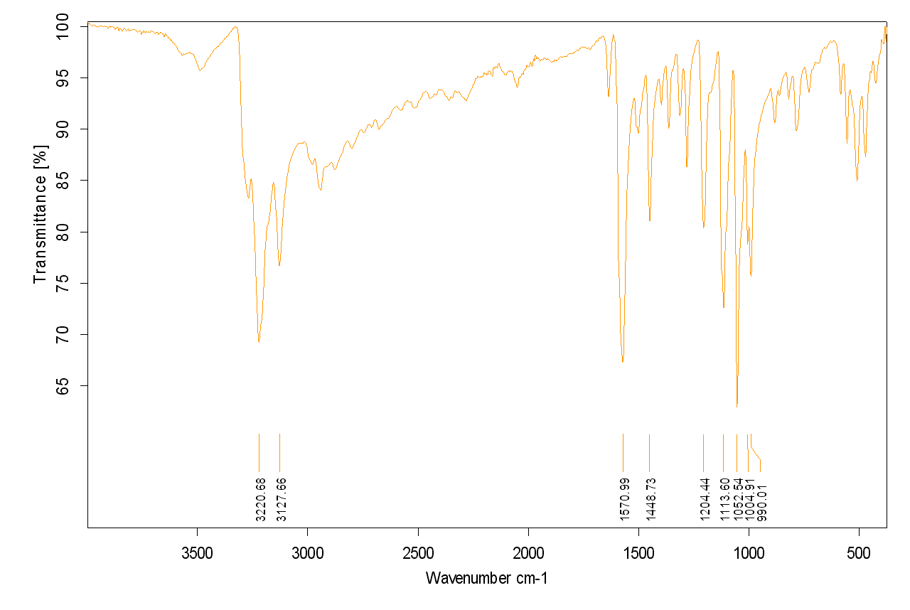 N Methylcyclohexylamine Ir File:IR Spectrum of Ci...