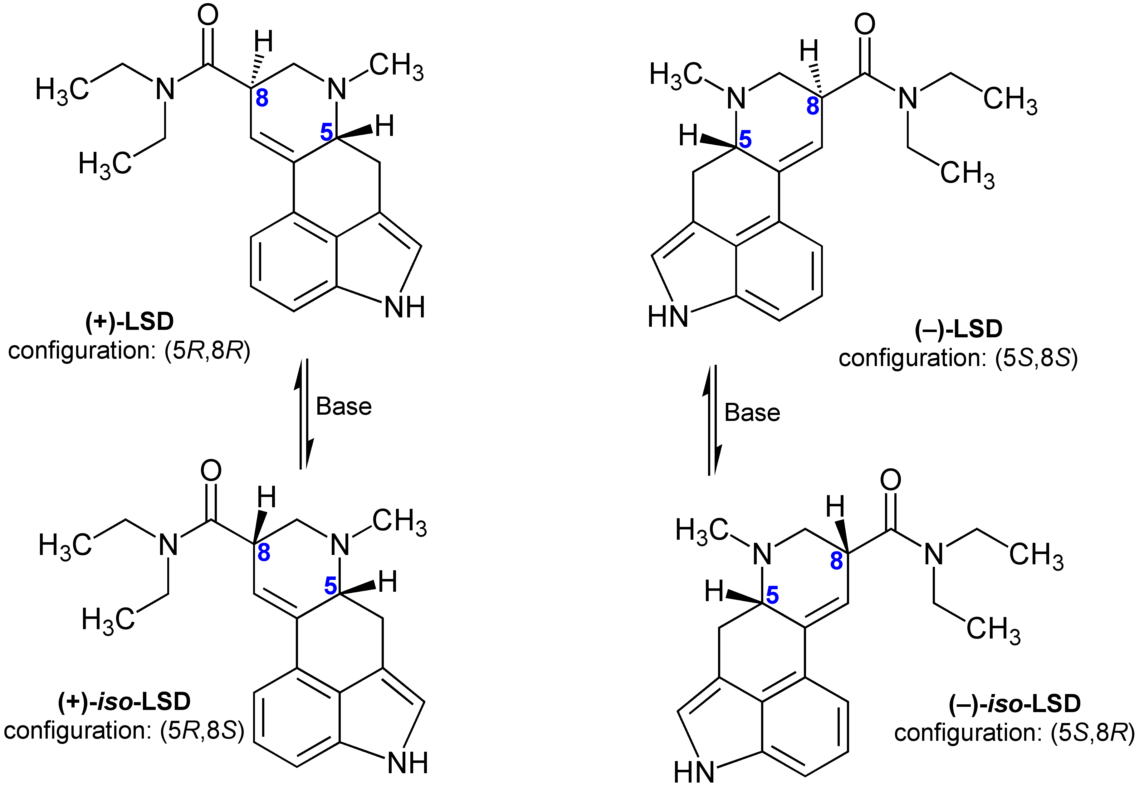lsd lysergic acid diethylamide Lysergic acid diethylamide - lsd paul may school of chemistry university of bristol december 1998 also available: chime enhanced version, jmol version.
