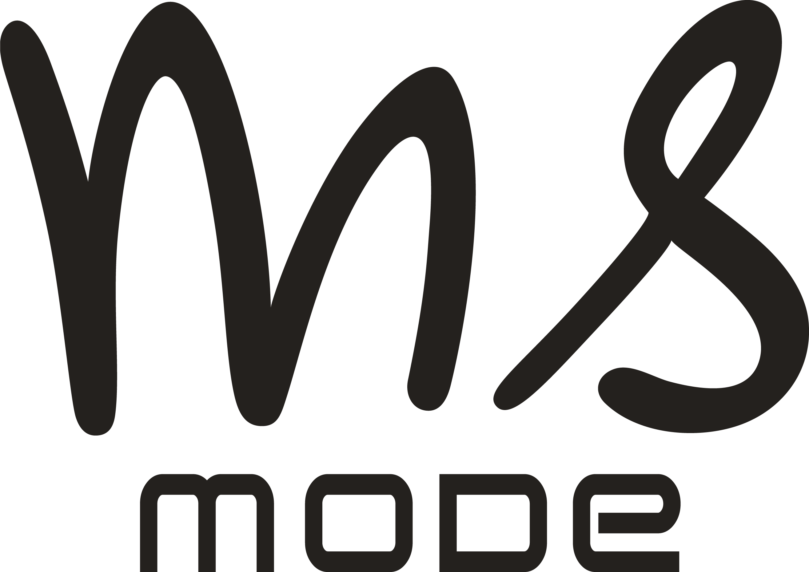 ms mode wikipedia type retail company max wiki