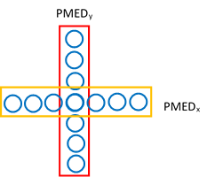 PMED Illustration