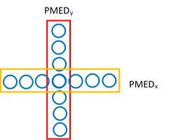 PMED Illustration