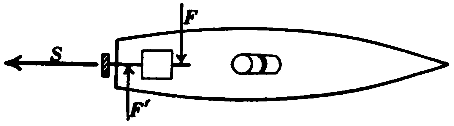 PSM V75 D033 Torque and gyrostatic influence of a ship motor 1.png