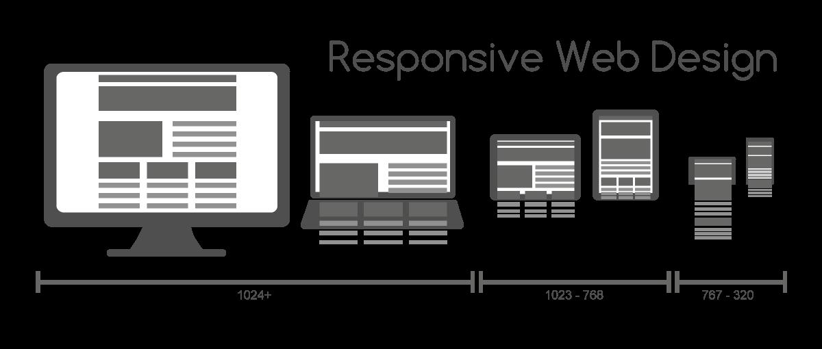 File:Responsive Web Design for Desktop, Notebook, Tablet and ...