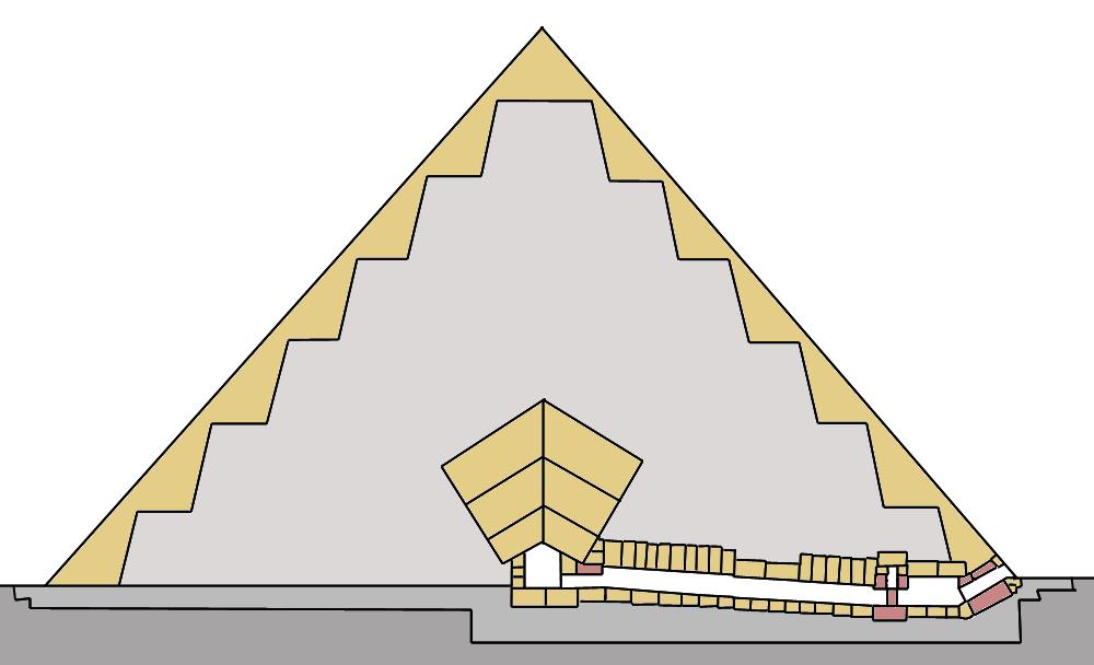 Bautechniken im Alten Ägypten – evolution-mensch.de