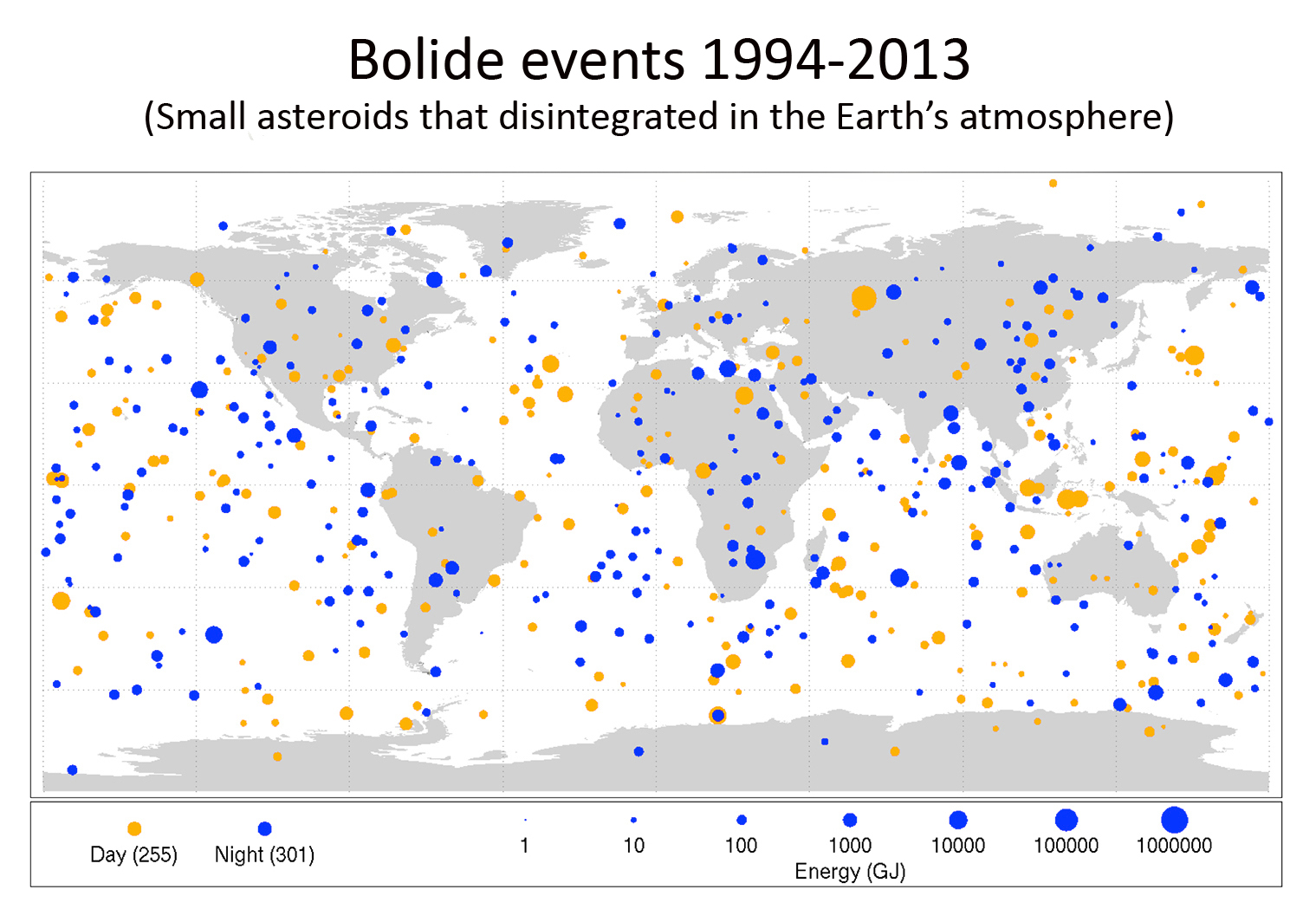 Map of Bolide Impacts from 1994 to 2013