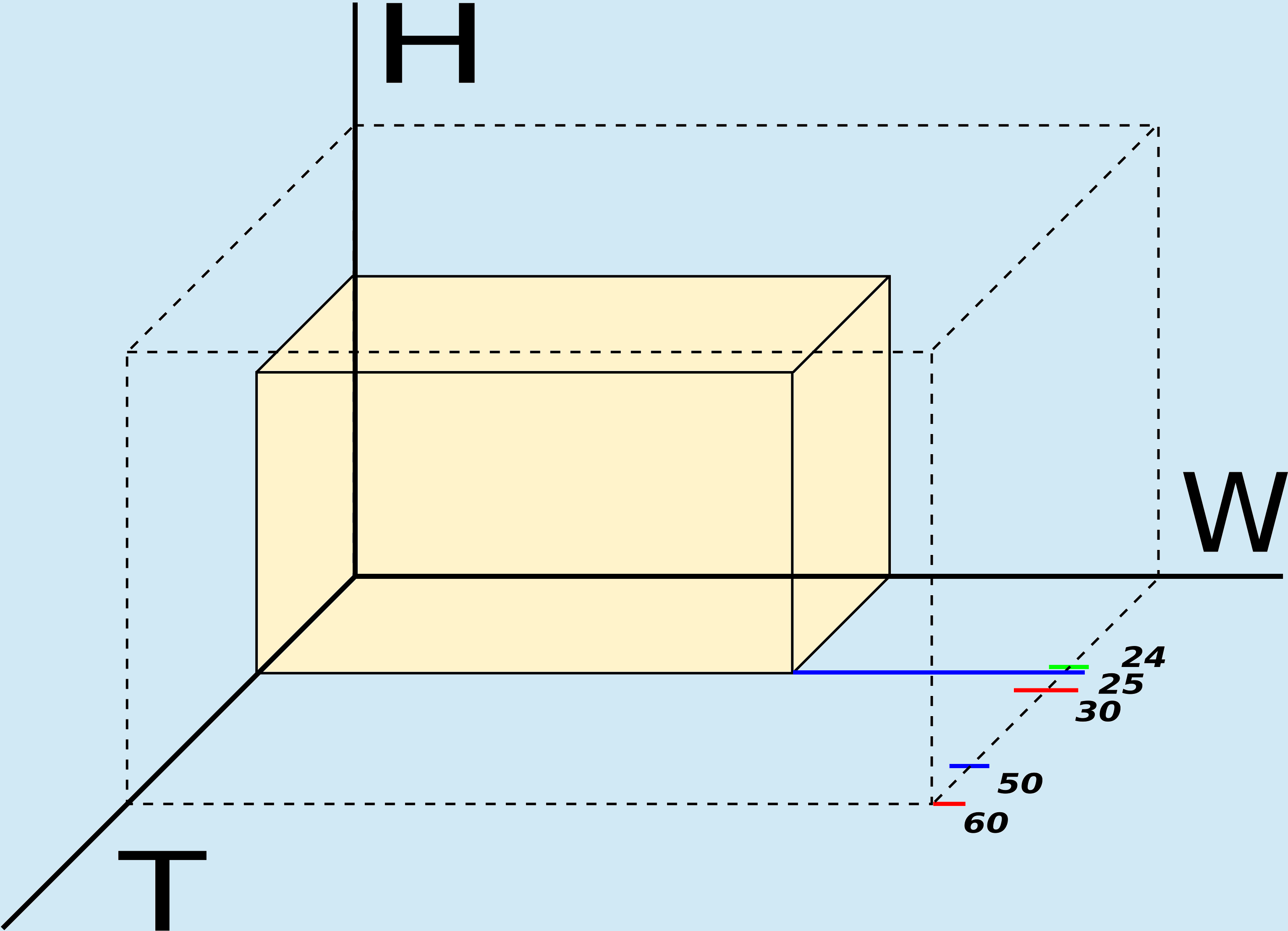 File:Television bandwidth 720p25 diagram-cube 3-axis H-W-T (height ...
