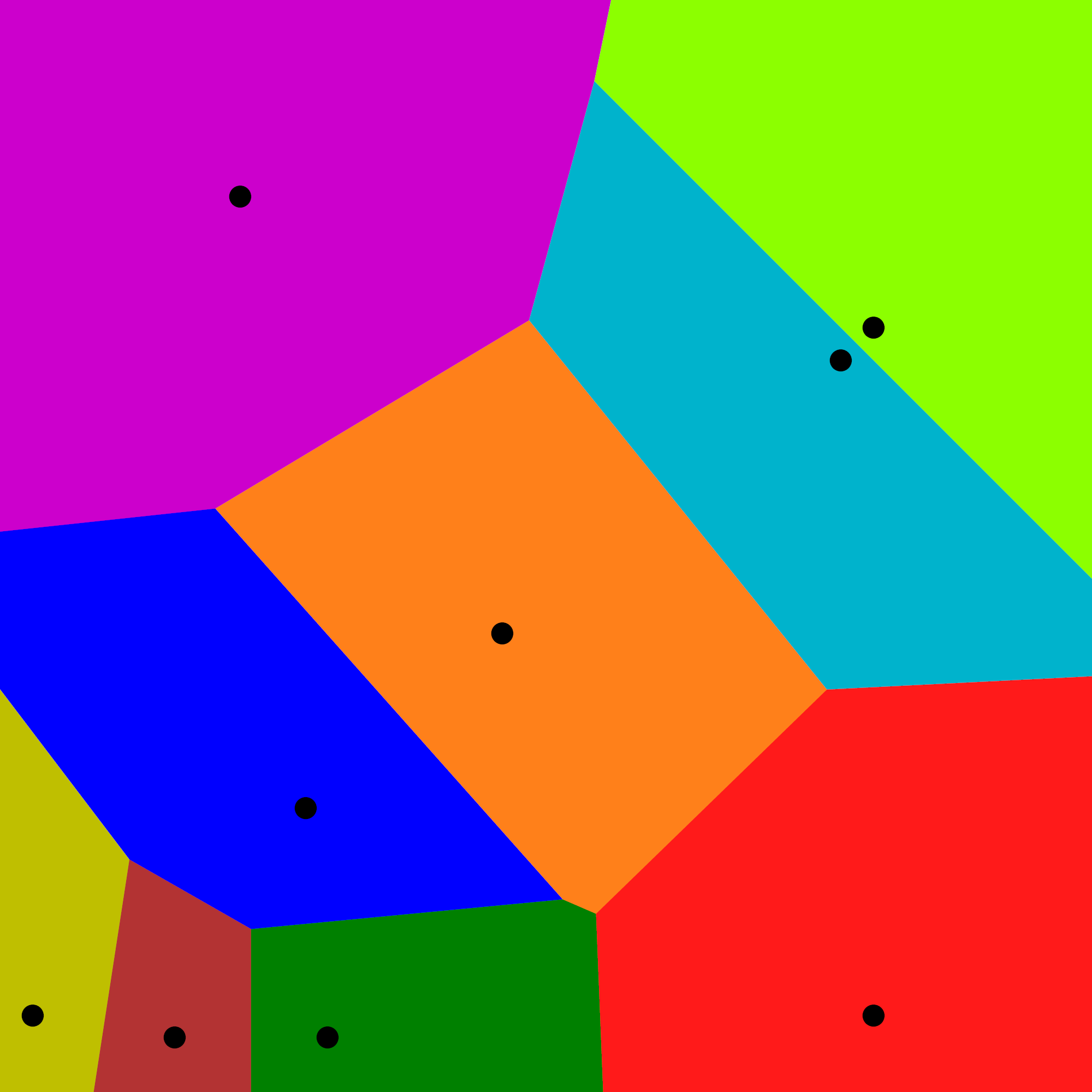 File:Voronoi static euclidean png - Wikimedia Commons