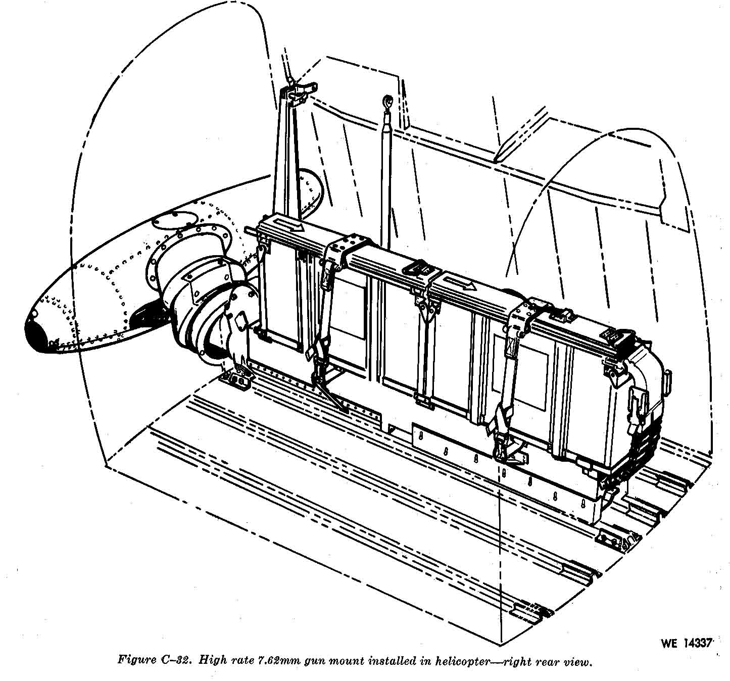 Us Helicopter Armament Subsystems Military Wiki Fandom Powered Gun Rack Wiring Diagram By Wikia
