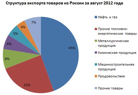 Дефицит энергомощностей в Украине составляет 10%, - Демчишин - Цензор.НЕТ 6190