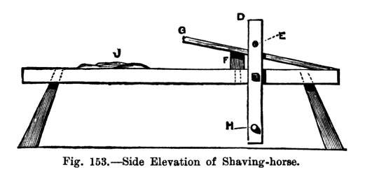 19th century knowledge carpentry and woodworking shaving horse side view.jpg