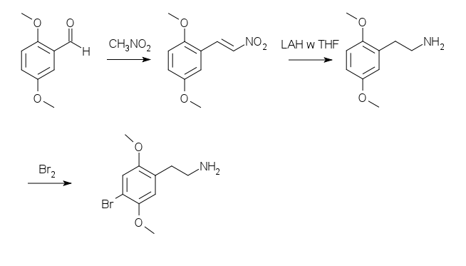 2cbtotalsynthesis.png