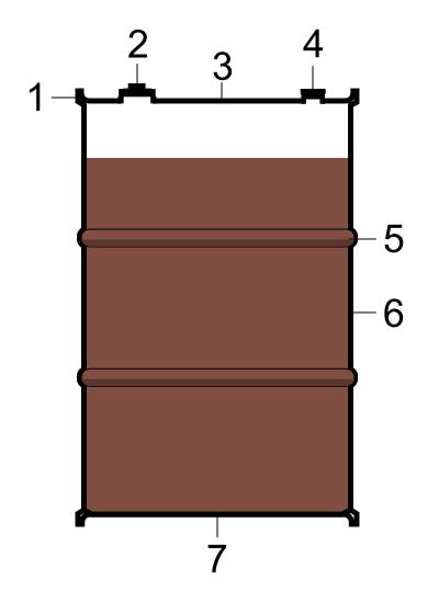 Image Result For Gallon Drum Holder