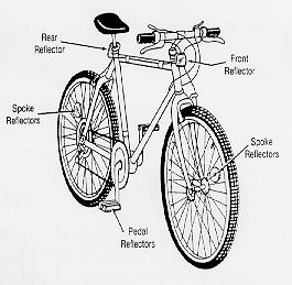 Bicycle_diagram_reflectors