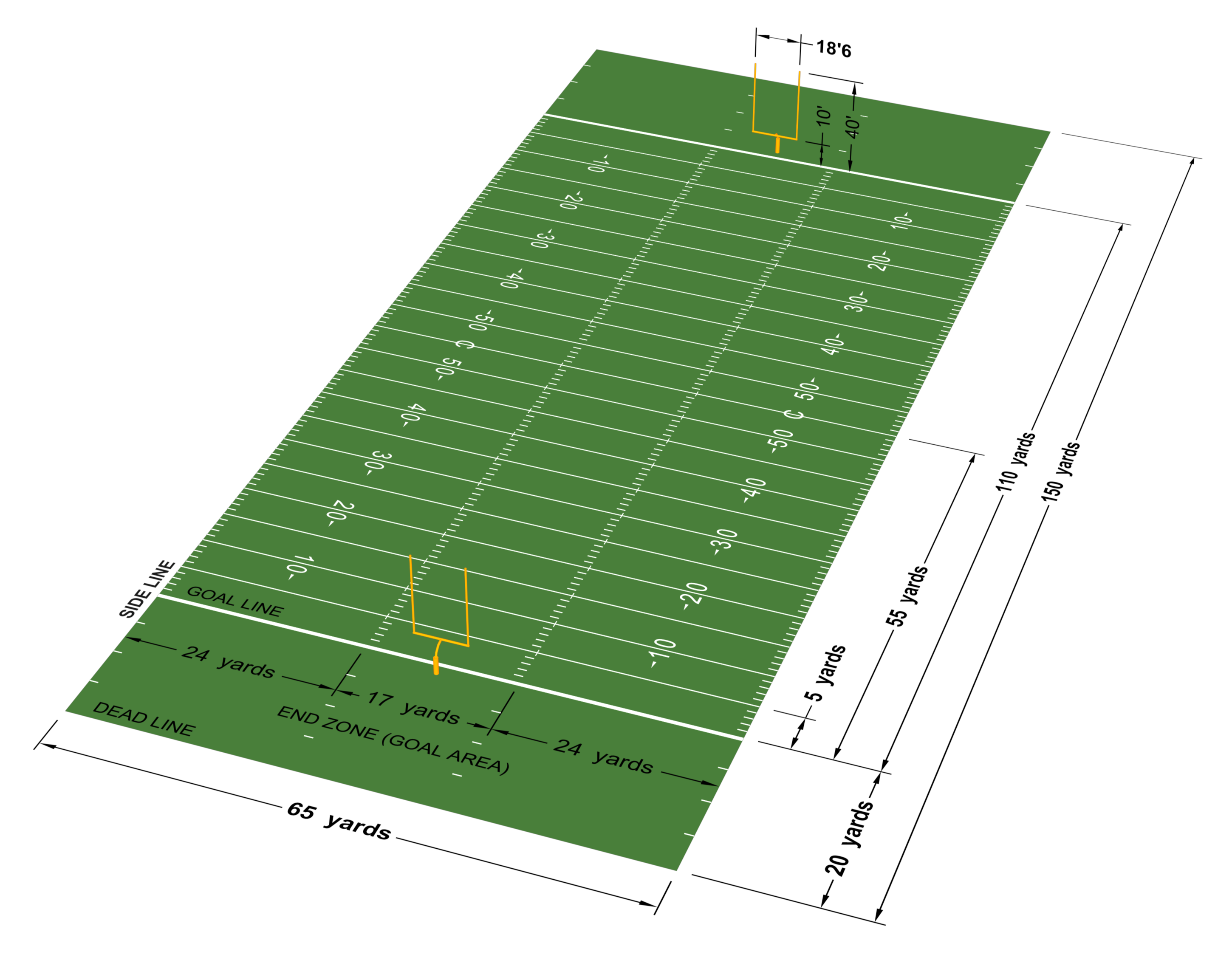 Comparison of Gaelic football and rugby union